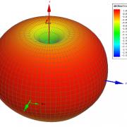 radial-plot